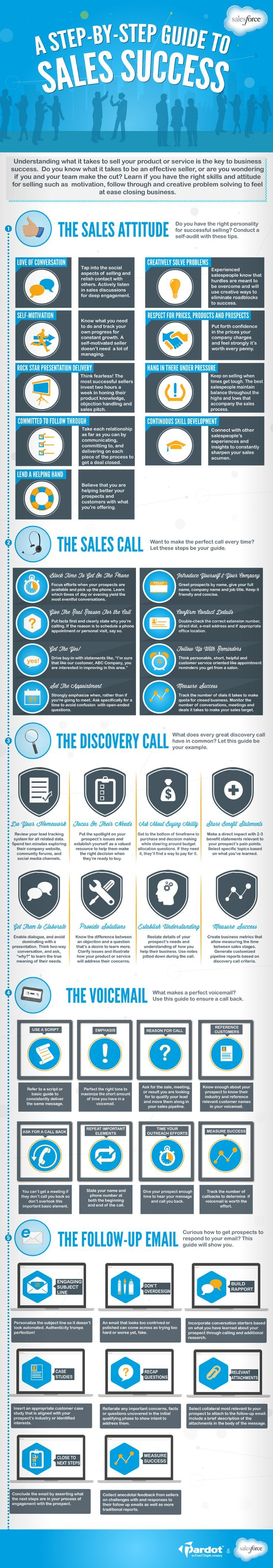 Salesforce -  27 Incredible Sales Tips