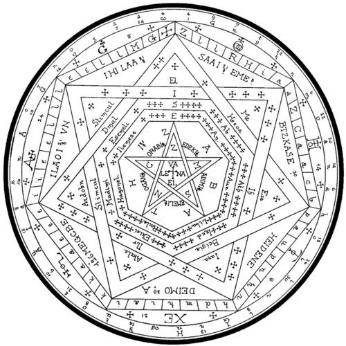 What is sacred geometry?