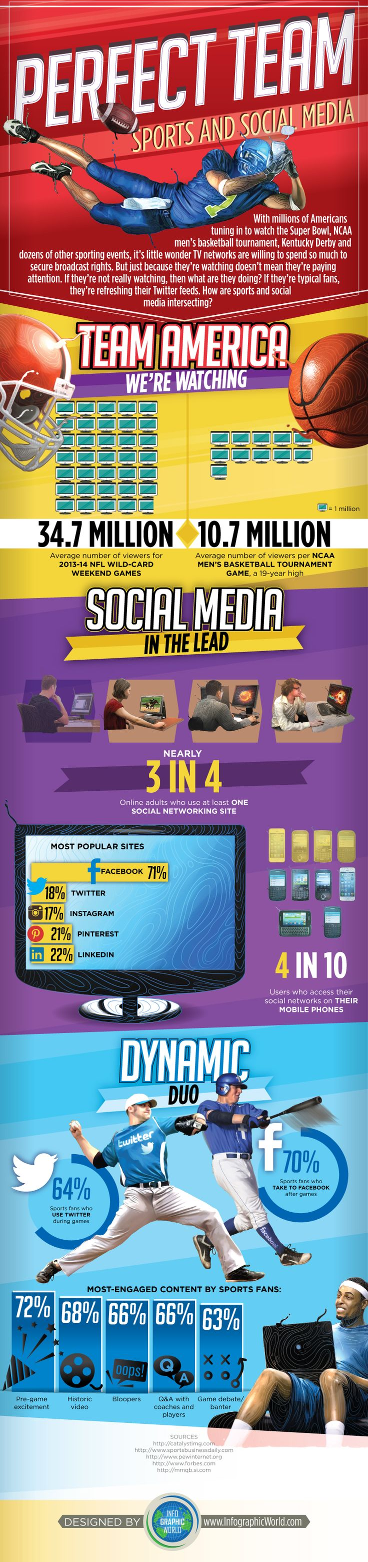 sport and the social media