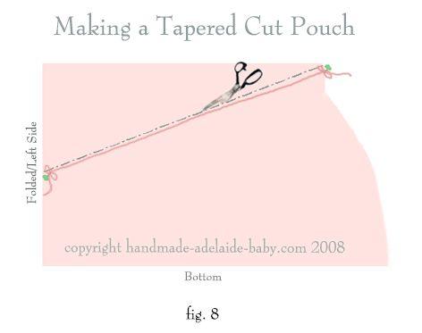 Free Baby Sling Pattern