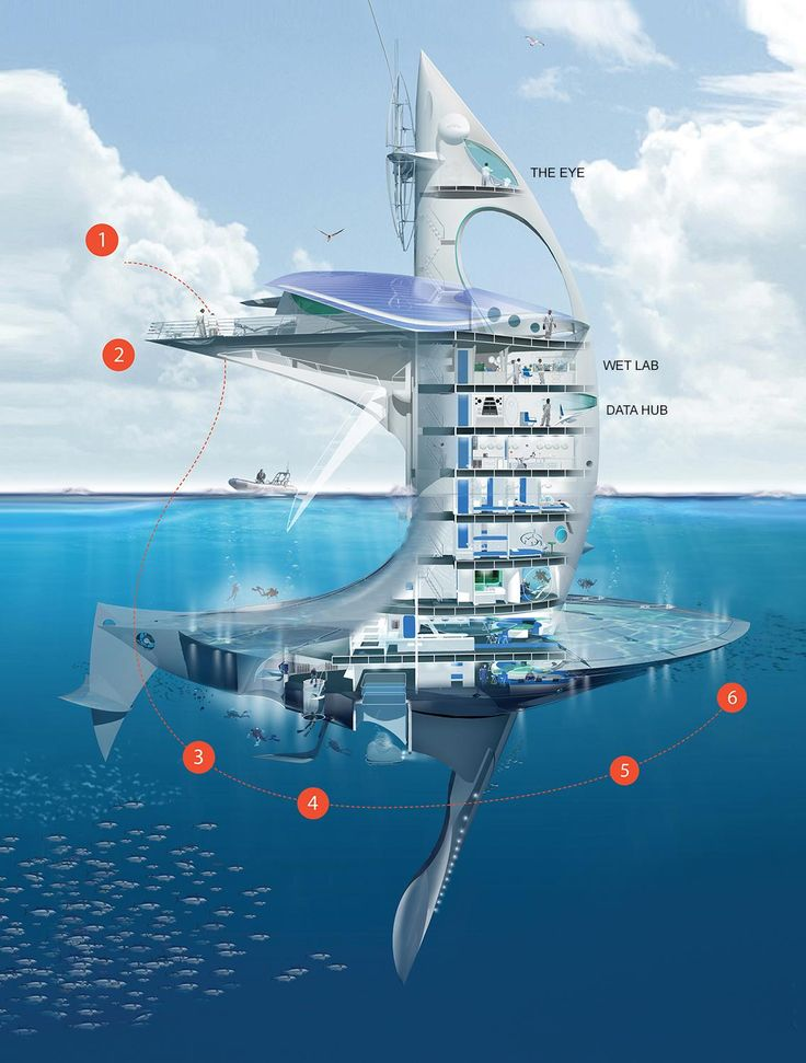 Spaceship-Style Floating Lab Could Be Exploring Our Oceans In 2016 | IFLScience