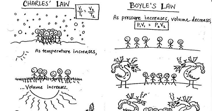 high school physics notes pdf