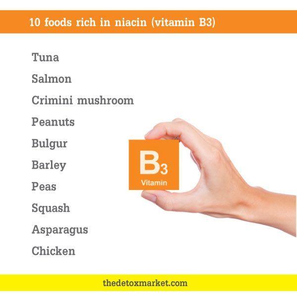 Vitamin B3 for depression