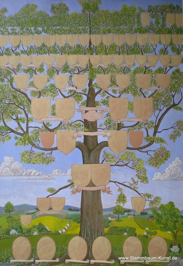 "Big family tree chart ""Clouds and hills""; 9 generations; 70x100cm; gouache"