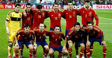 Best team in history
