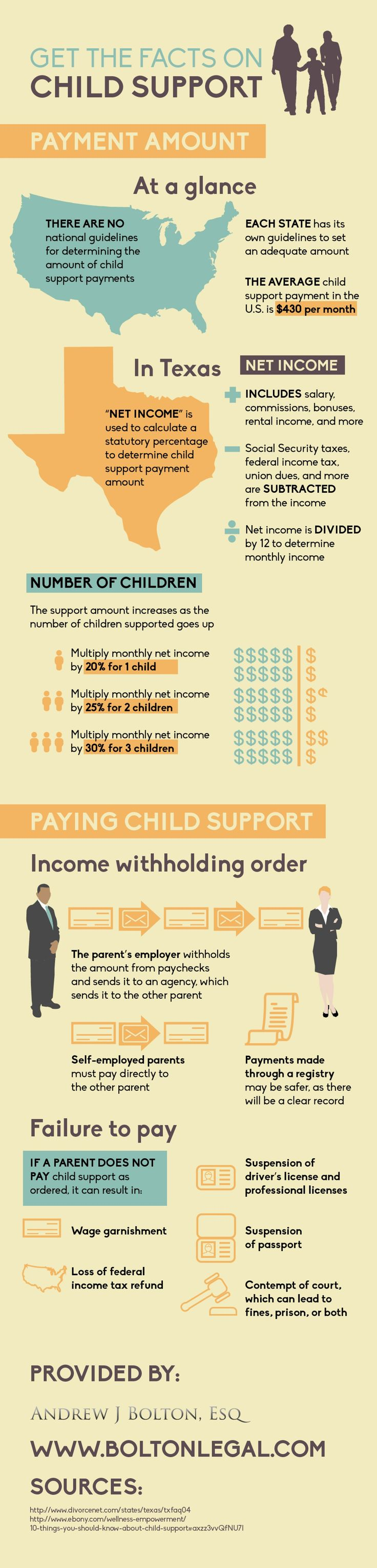 Best 25 child support laws ideas on pinterest child custody how is child support calculated that depends on the state youre in as well as many other factors read through this family law infographic for details robcynllc Gallery
