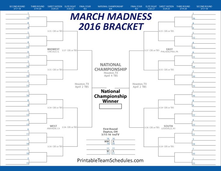 March Madness Bracket 2016 Schedule. Printable version here http://printableteamschedules.com/NCAA/marchmadnessbracket.php