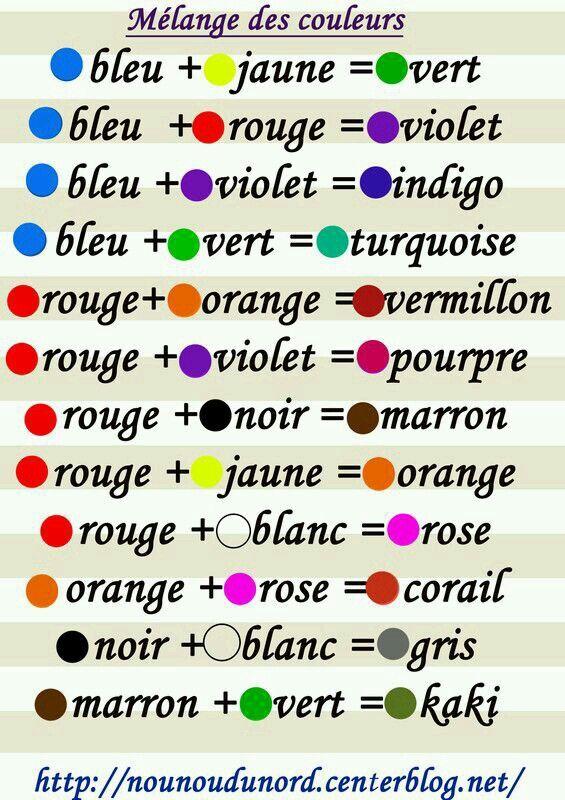 Combinaciones color