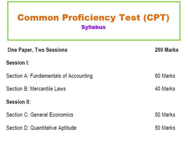 CPT Syllabus 2016 Common Proficiency Test (Dec June) PDF Free - aptitude test free