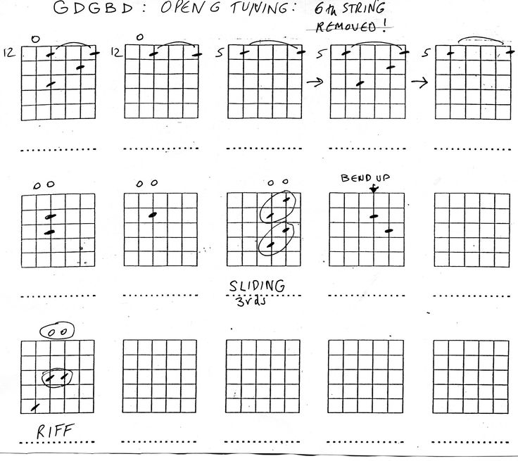 Guitar Open G Tuning : Keith Richards                                                                                                                                                                                 Más