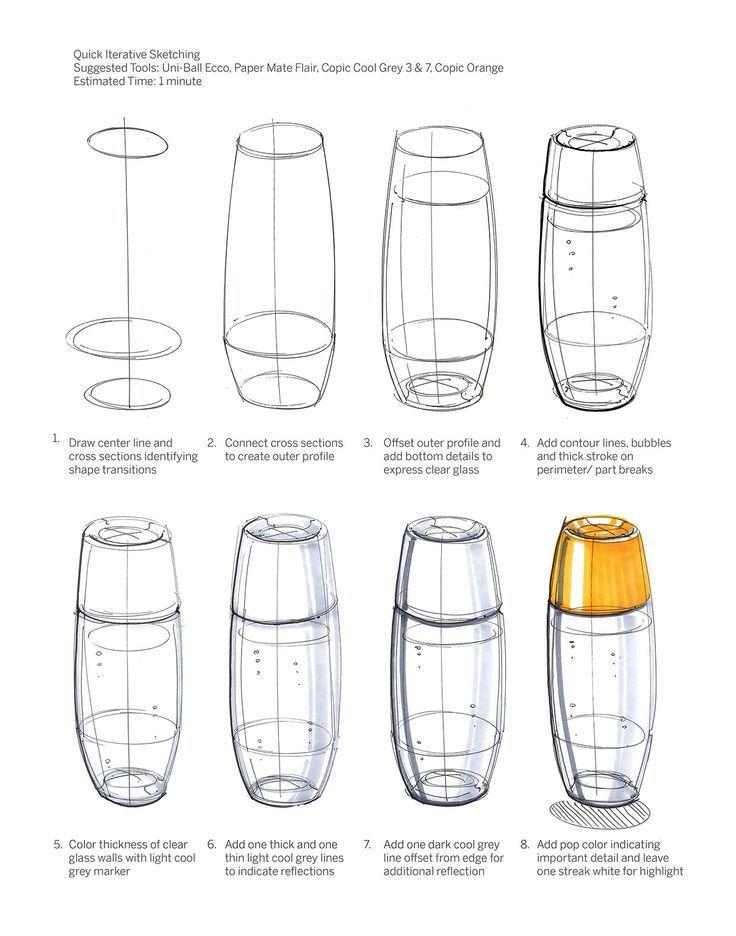 Fffaaaed10dff5cbfea0531a4ef8b245 Product Sketch Sketch Design Jpg
