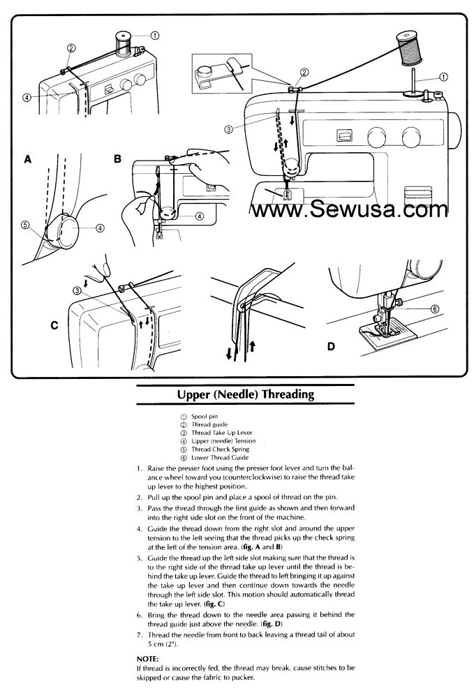 Brother LS 40 Sewing Machine Threading Diagram Sew It Resources Gorgeous Sewing Machine Brother Ls 1217