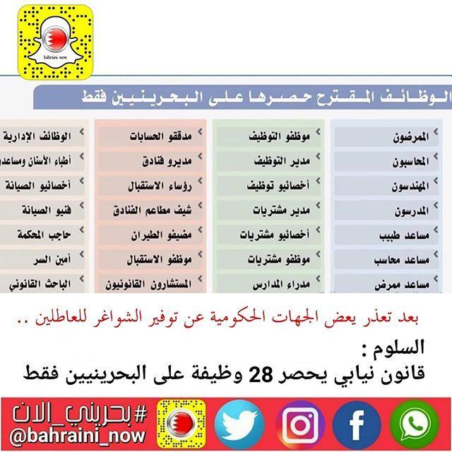 بعد تعذر يعض الجهات الحكومية عن توفير الشواغر للعاطلين السلوم قانون نيابي يحصر 28 وظيفة على البحرينيين فقط تقدم النائب أحمد صباح السلوم بمقترح بقانون