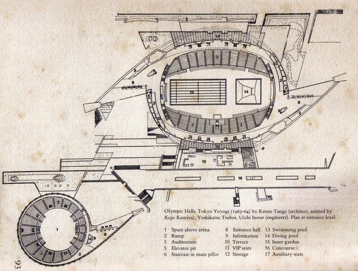 Plano De Situacin Naves Olmpicas En El Estadio Olimpico