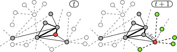 The  Best Mathematical Model Ideas On   Geometric