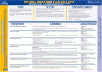 Pasifika Education Plan / Home - Pasifika