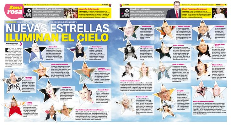 Nuevas estrellas iluminan el cielo. Textos: Sandra Cantillo G. Empresa: Q'hubo Barranquilla.