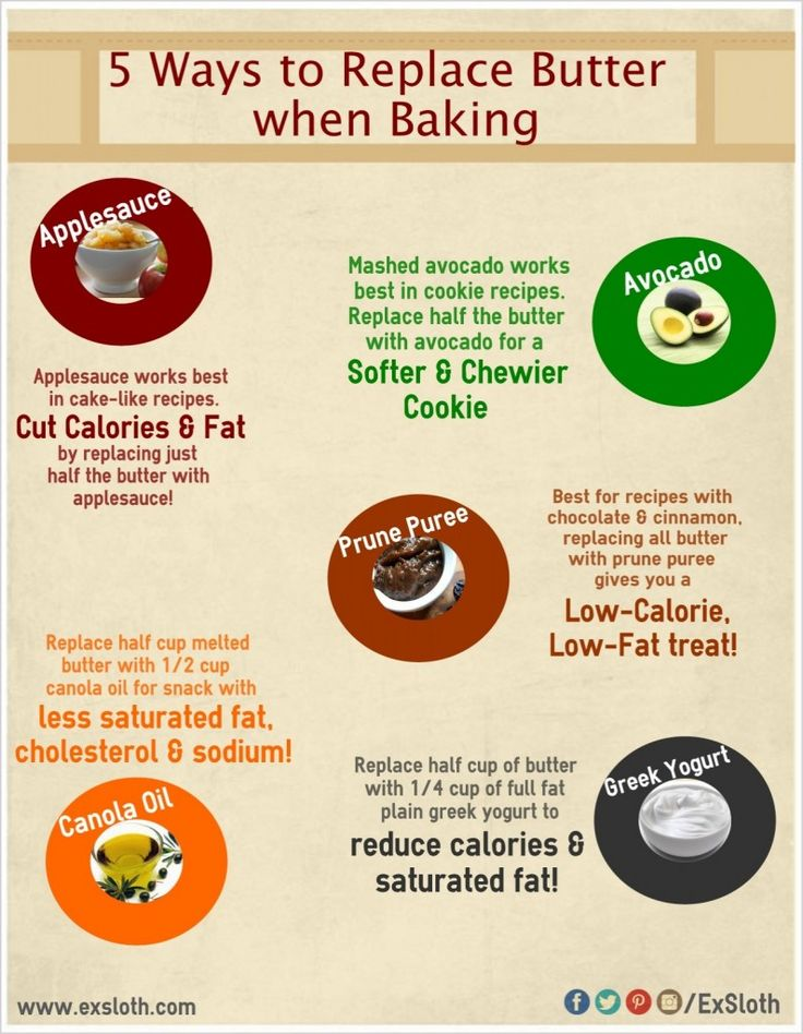 Healthy Replacements for Butter when Baking (#Infographic) @ExSloth | ExSloth.com