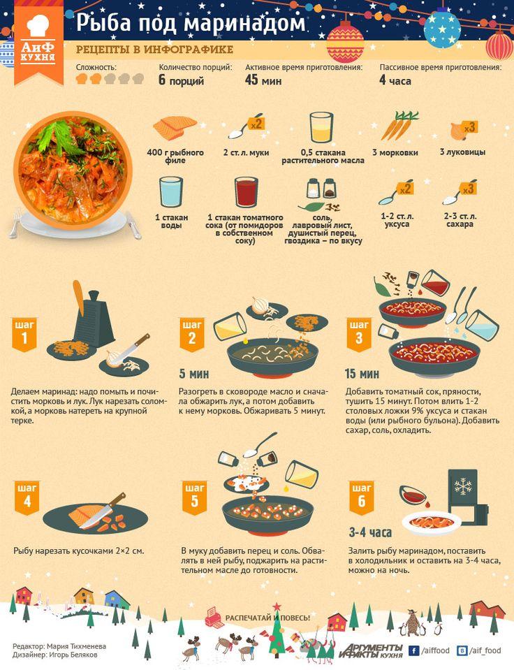 Если у вас еще остались силы и желание готовить, попробуйте сделать на Старый Новый год традиционное советское блюдо.