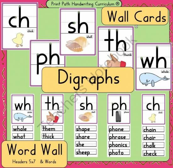 Digraphs: Wall Cards & Digraph Word Wall. Ready to Print and Post, HWT style from Print Path on TeachersNotebook.com -  (13 pages)  - Wall Cards: Five initial digraphs- ch, ph, sh, th, and wh. Word Wall: 5x7 size Word Wall headers, picture cues, and 46 words printed under associated digraph.  All ready to print and post.