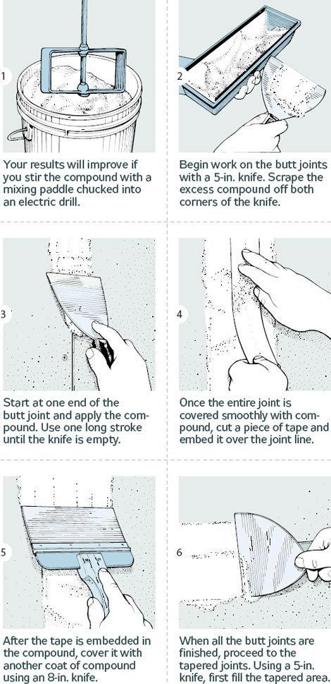 how to finish drywall