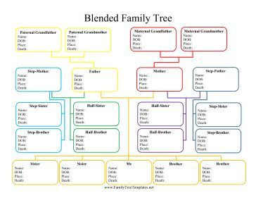 The 25+ best Family tree search ideas on Pinterest   Free family ...