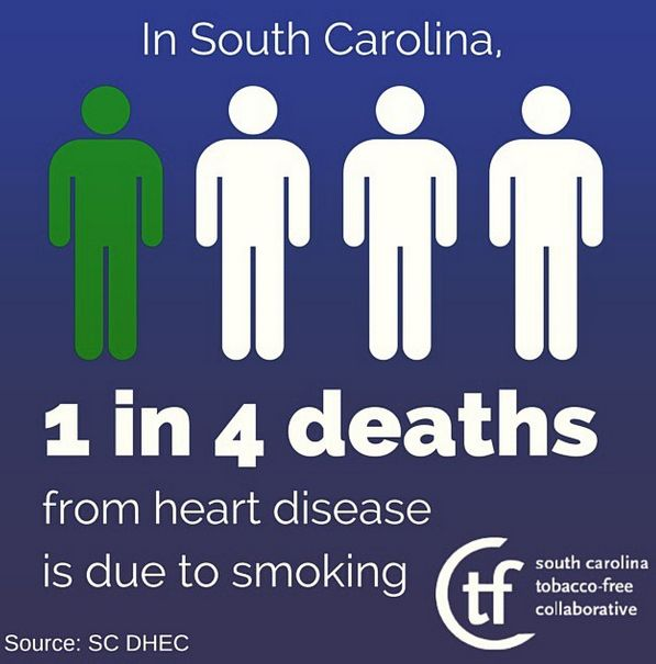 disease caused by smoking at an early age In addition to immediate effects of cigarette smoking, early age at initiation   many of the long-term diseases associated with smoking, such as.