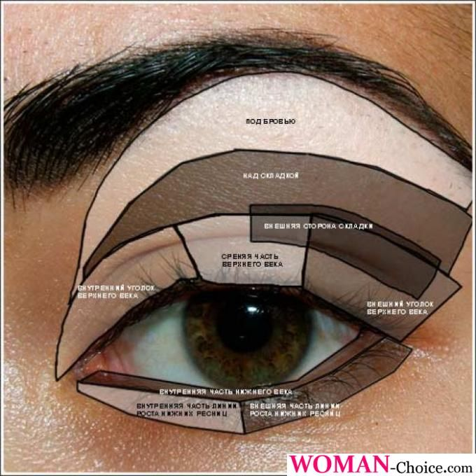 Perfect makeup for eyes, face and lips | WOMAN-CHOICE.COM - online magazine for women
