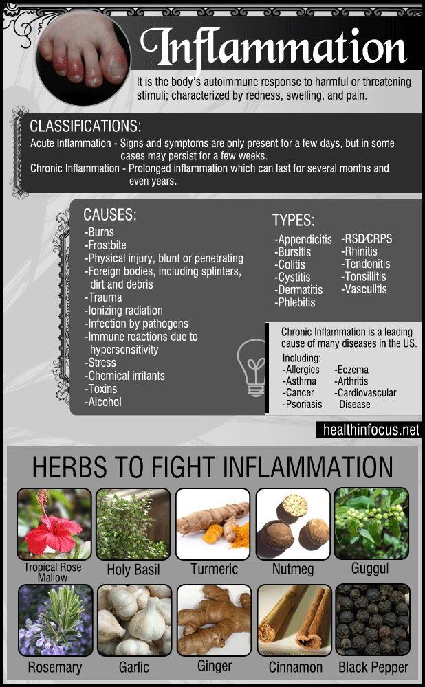 Best vitamins for memory enhancement image 3