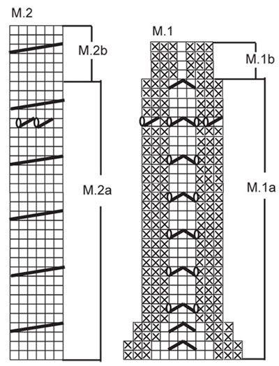 Palmikolliset DROPS sukat silkkinauhoilla Fabel -langasta. Ilmaiset ohjeet DROPS Designilta.