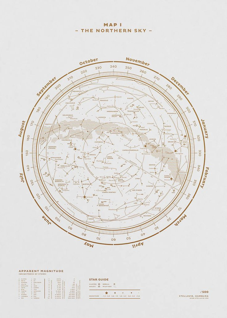 The Stellar Map Poster Made of Constellations
