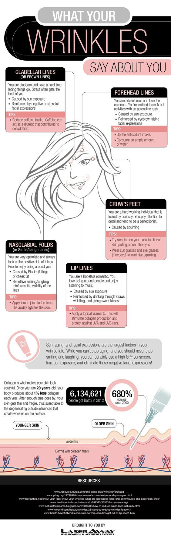 What do your wrinkles say about you? Have you been over stressed or is your life filled with laughter? This infographic will show you what is the main cause of your wrinkles, as well as a few tips and tricks below to help prevent their future progression. #beauty #skincare #bbloggers