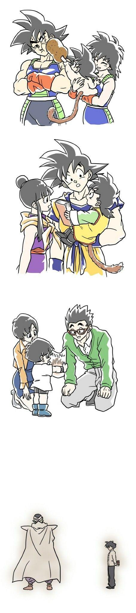 Goku and Chichi's Family