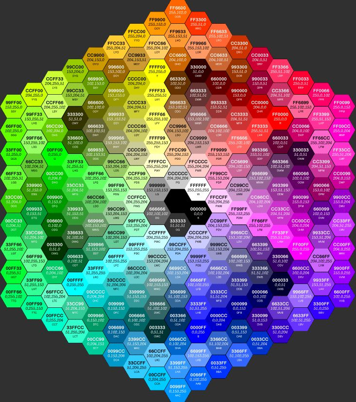 The 25+ best Css color names ideas on Pinterest Color names - color wheel chart