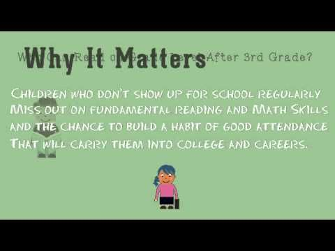 What is chronic absence? Why does it matter?   School ...