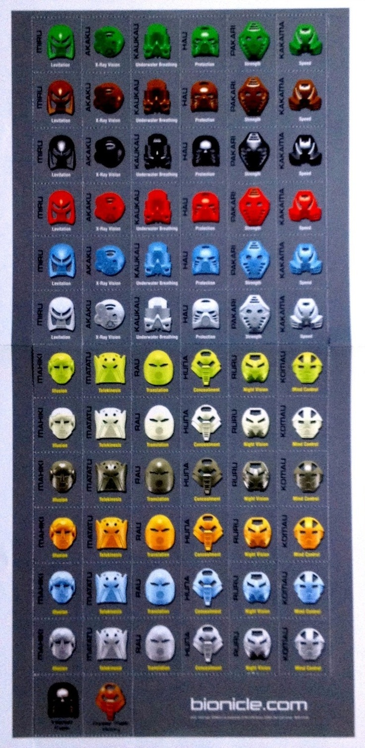 Lego Bionicle Promo 74 Masks Uncut Sheet Checklist (pinner note: If you know what these are, you probably had a childhood like mine.  If you can name them and their powers... ALL of them.... you might still be way obsessed.)