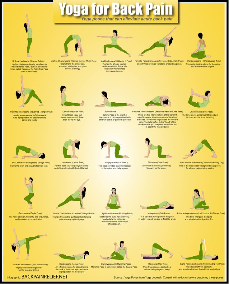 Yoga poses for back pain. Yes