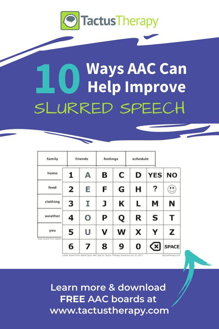 Dysarthria: 10 Ways AAC Helps Slurred Speech in 2020 ...