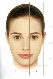 proporciones del rostros - Buscar con Google
