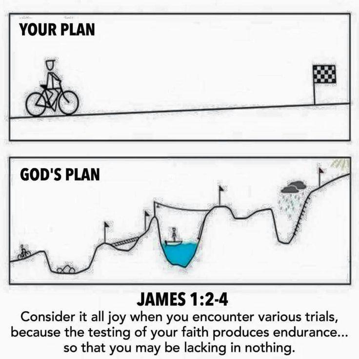 God's plan vs your plan James 1:2-4