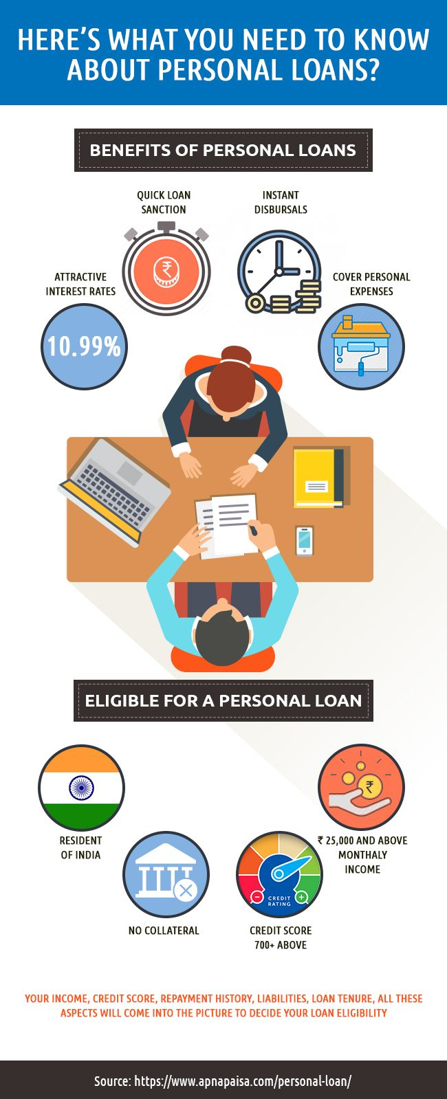 Here S What You Need To Know About Personal Loans Personal Loans Loan Interest Rates Medical Loans