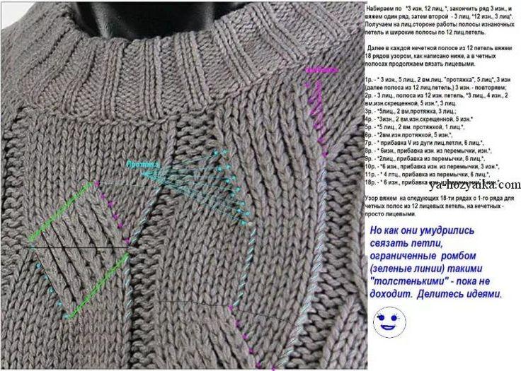 Ажурный свитер с косичками спицами. Модный женский свитер спицами 2017
