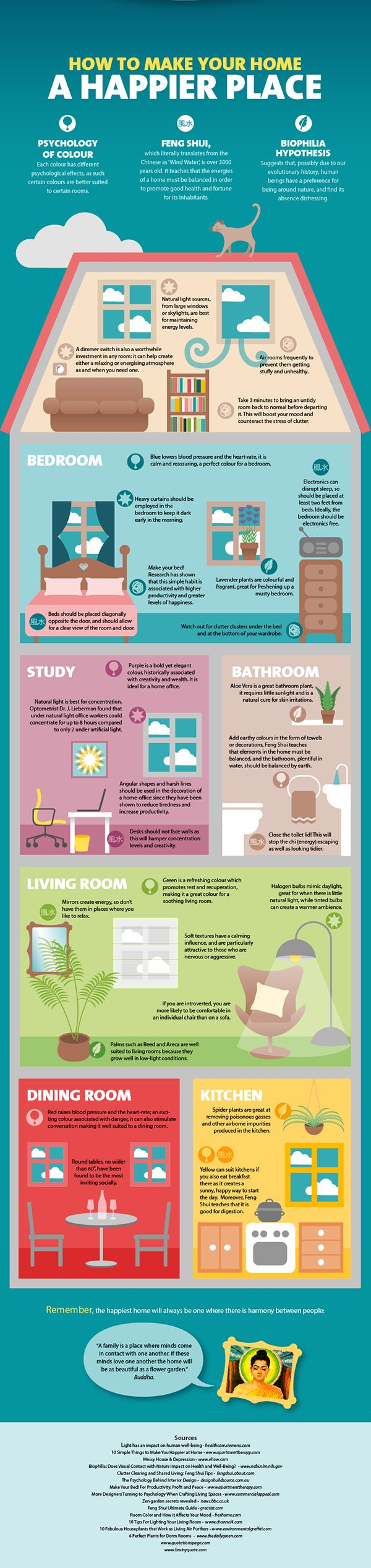 Organize your space for maximum good feels. | 26 Charts That Will Actually Make You A Happier Person