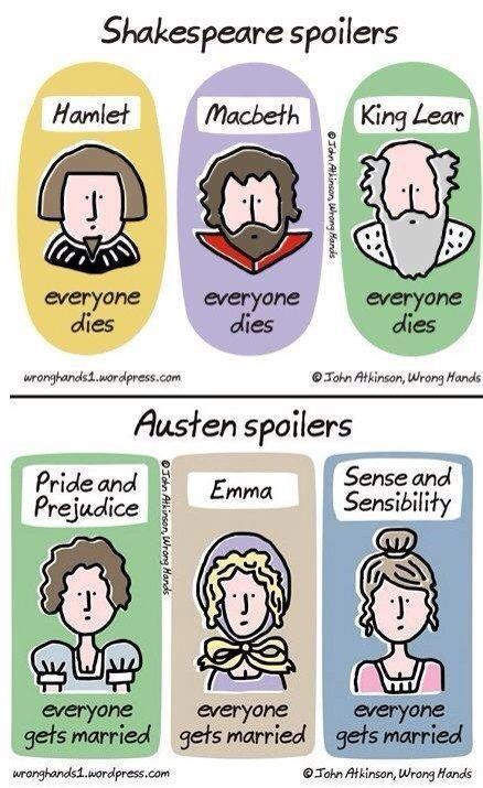 Shakespeare spoilers and Austen spoilers -- this would be great as part of an English classroom bulletin board display.