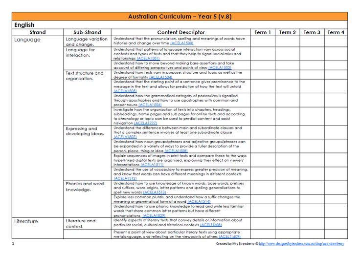 Year 5 Australian Curriculum Planning Tool
