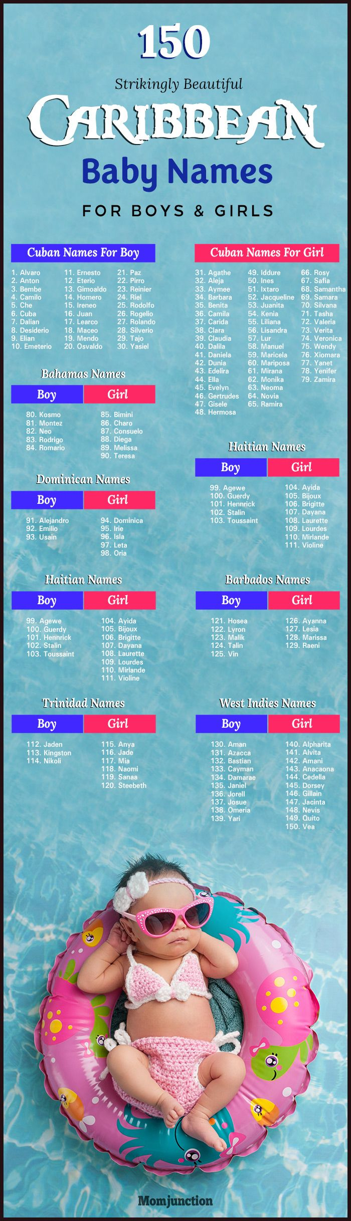 150 Strikingly Beautiful Caribbean Baby Names For Boys And Girls