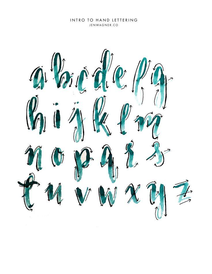 Lowercase Letter Brush Hand Lettering Guide