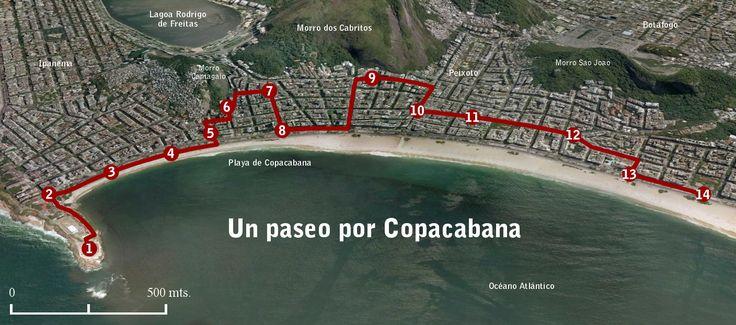 Un paseo por Copacabana