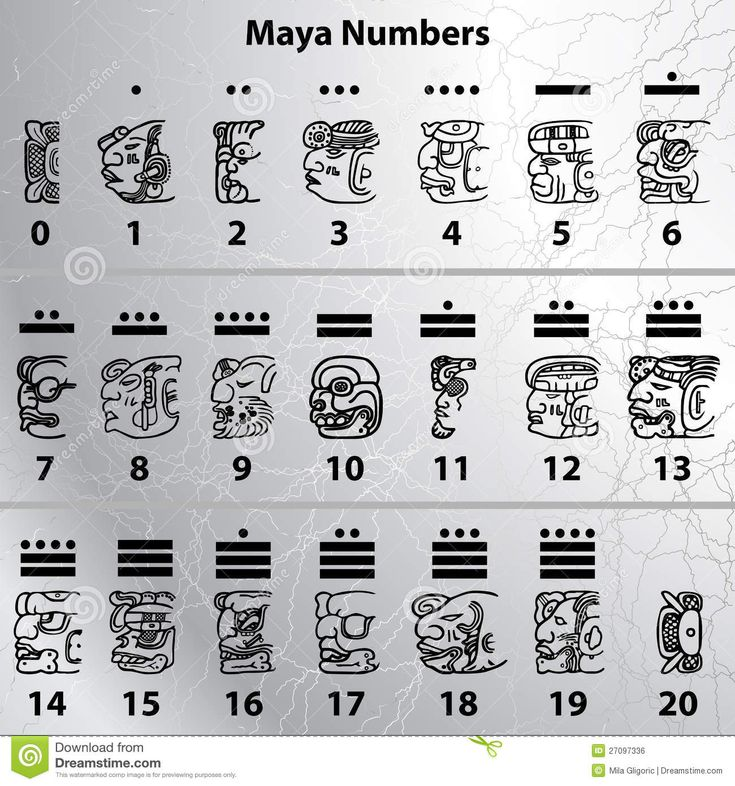 Mayan Glyphs Alphabet | Mayan Alphabet Maya Numbers Symbol History