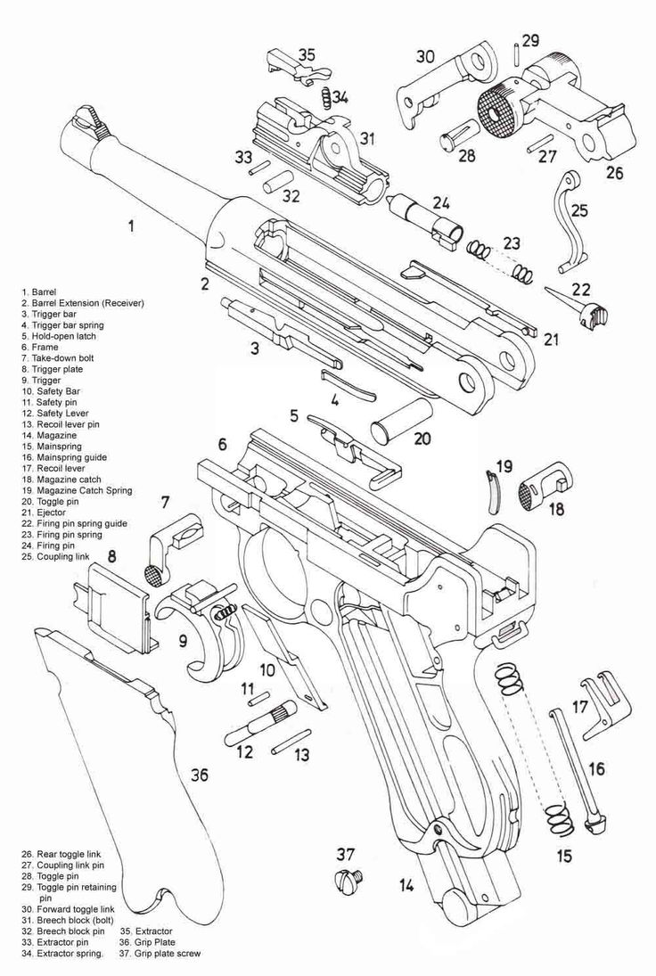 luger exploded view